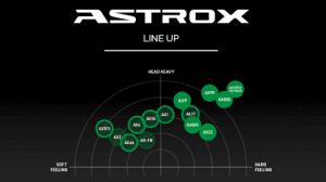 Yonex Astrox