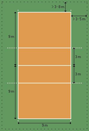 Gambar lapangan bola voli - Ukuran lapangan bola voli