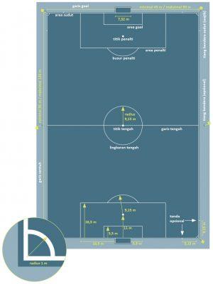 Gambar lapangan sepak bola