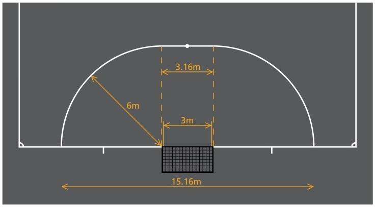 Area penalti lapangan futsal