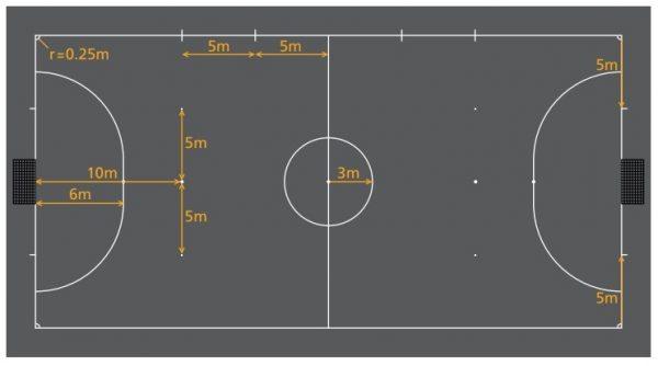 Gambar lapangan futsal FIFA